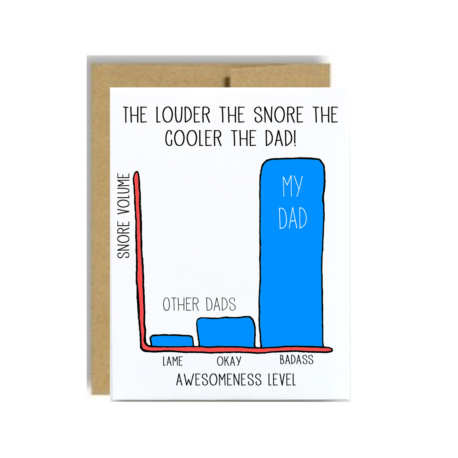 Funny Birthday Card Ideas For Dad 100 Cool Birthday Cards For Dad Funny Birthday Card For Dad Him